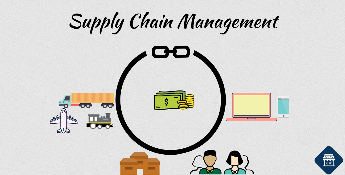 Need for Supply Chain Management Strategy in your