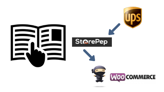How to integrate UPS and WooCommerce using StorePep?